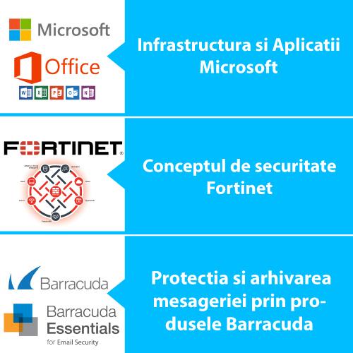 microsoft infrastructure