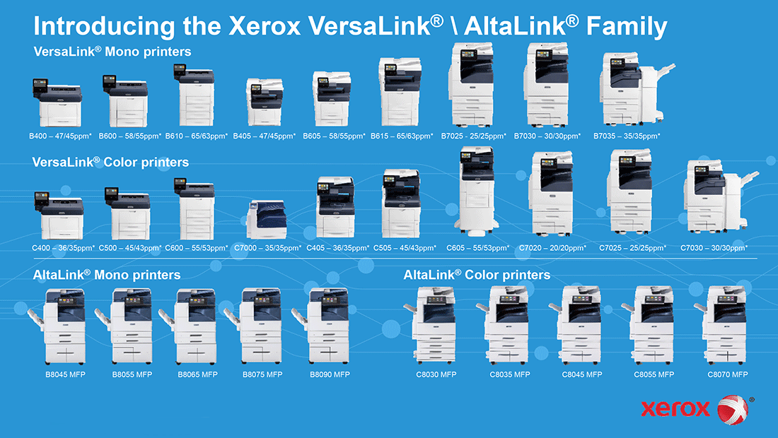 Xerox Versalink and Altalink Family