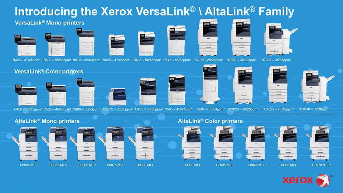 Xerox Versalink and Altalink Family